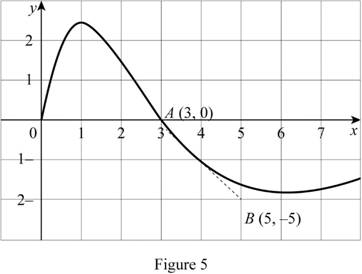 Single Variable Calculus: Concepts and Contexts, Enhanced Edition, Chapter 2.7, Problem 2E , additional homework tip  5