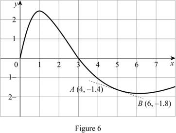 Single Variable Calculus: Concepts and Contexts, Enhanced Edition, Chapter 2.7, Problem 2E , additional homework tip  6