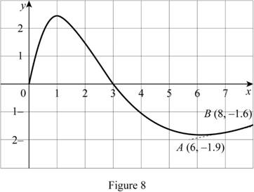 Single Variable Calculus: Concepts and Contexts, Enhanced Edition, Chapter 2.7, Problem 2E , additional homework tip  8