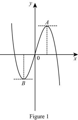 Single Variable Calculus: Concepts and Contexts, Enhanced Edition, Chapter 2.7, Problem 3E , additional homework tip  1