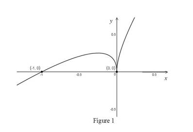 Single Variable Calculus: Concepts and Contexts, Enhanced Edition, Chapter 2.7, Problem 39E , additional homework tip  1