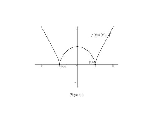 Single Variable Calculus: Concepts and Contexts, Enhanced Edition, Chapter 2.7, Problem 40E , additional homework tip  1