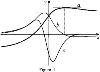 Single Variable Calculus: Concepts and Contexts, Enhanced Edition, Chapter 2.7, Problem 41E