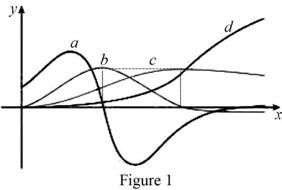 Single Variable Calculus: Concepts and Contexts, Enhanced Edition, Chapter 2.7, Problem 44E