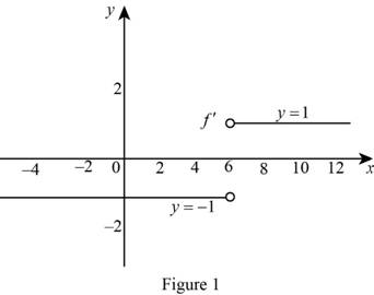 Single Variable Calculus: Concepts and Contexts, Enhanced Edition, Chapter 2.7, Problem 51E