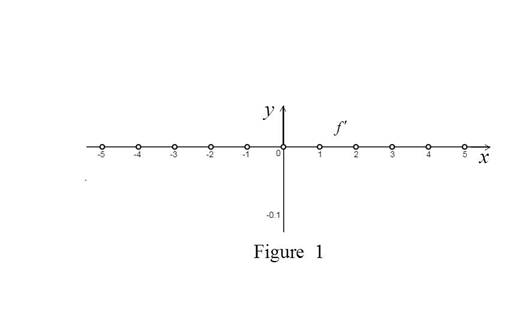 Single Variable Calculus: Concepts and Contexts, Enhanced Edition, Chapter 2.7, Problem 52E