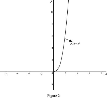 Single Variable Calculus: Concepts and Contexts, Enhanced Edition, Chapter 3.1, Problem 2E , additional homework tip  3