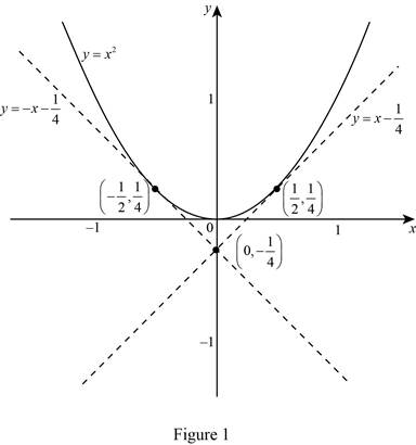 Single Variable Calculus: Concepts and Contexts, Enhanced Edition, Chapter 3.1, Problem 72E