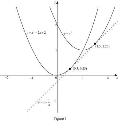 Single Variable Calculus: Concepts and Contexts, Enhanced Edition, Chapter 3.1, Problem 74E