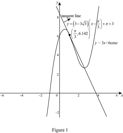 Single Variable Calculus: Concepts and Contexts, Enhanced Edition, Chapter 3.3, Problem 24E