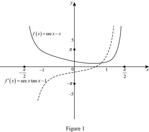 Single Variable Calculus: Concepts and Contexts, Enhanced Edition, Chapter 3.3, Problem 25E