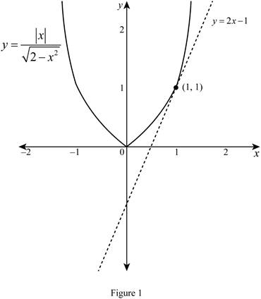 Single Variable Calculus: Concepts and Contexts, Enhanced Edition, Chapter 3.4, Problem 46E
