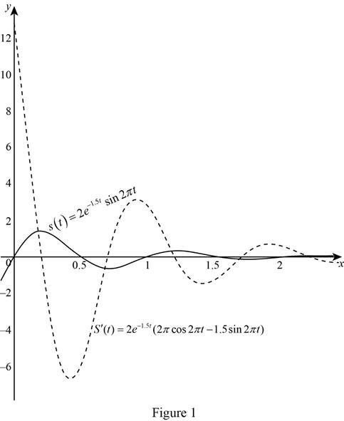 Single Variable Calculus: Concepts and Contexts, Enhanced Edition, Chapter 3.4, Problem 73E