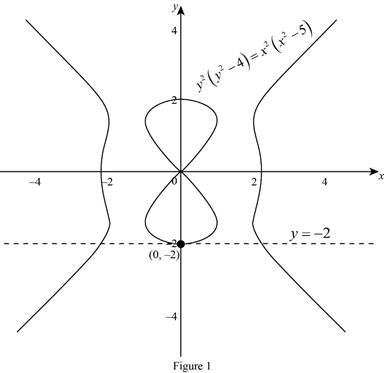 Single Variable Calculus: Concepts and Contexts, Enhanced Edition, Chapter 3.5, Problem 28E