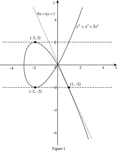 Single Variable Calculus: Concepts and Contexts, Enhanced Edition, Chapter 3.5, Problem 30E