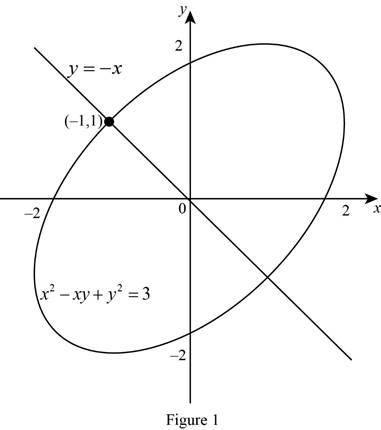 Single Variable Calculus: Concepts and Contexts, Enhanced Edition, Chapter 3.5, Problem 50E