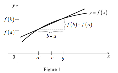 Single Variable Calculus: Concepts and Contexts, Enhanced Edition, Chapter 4, Problem 4RCC
