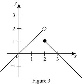 Single Variable Calculus: Concepts and Contexts, Enhanced Edition, Chapter 4.2, Problem 11E , additional homework tip  3