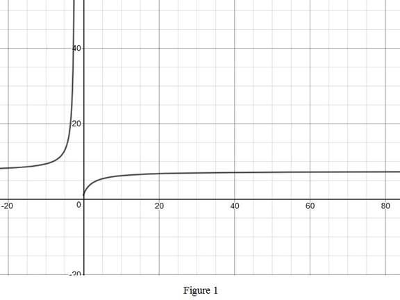 Single Variable Calculus: Concepts and Contexts, Enhanced Edition, Chapter 4.5, Problem 47E