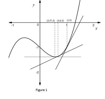 Single Variable Calculus: Concepts and Contexts, Enhanced Edition, Chapter 4.7, Problem 26E