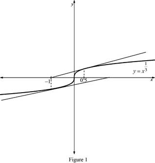 Single Variable Calculus: Concepts and Contexts, Enhanced Edition, Chapter 4.7, Problem 27E