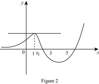 Single Variable Calculus: Concepts and Contexts, Enhanced Edition, Chapter 4.7, Problem 4E , additional homework tip  2
