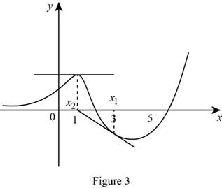 Single Variable Calculus: Concepts and Contexts, Enhanced Edition, Chapter 4.7, Problem 4E , additional homework tip  3