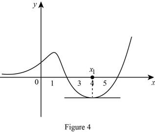 Single Variable Calculus: Concepts and Contexts, Enhanced Edition, Chapter 4.7, Problem 4E , additional homework tip  4
