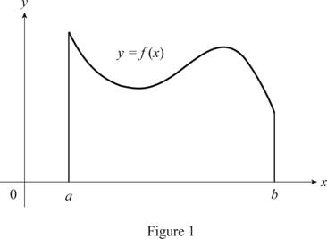 Single Variable Calculus: Concepts and Contexts, Enhanced Edition, Chapter 5, Problem 2RCC , additional homework tip  1