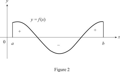 Single Variable Calculus: Concepts and Contexts, Enhanced Edition, Chapter 5, Problem 2RCC , additional homework tip  2