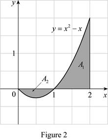 Single Variable Calculus: Concepts and Contexts, Enhanced Edition, Chapter 5, Problem 2RE , additional homework tip  2