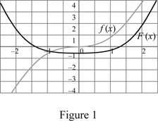 Single Variable Calculus: Concepts and Contexts, Enhanced Edition, Chapter 5, Problem 36RE
