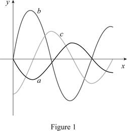 Single Variable Calculus: Concepts and Contexts, Enhanced Edition, Chapter 5, Problem 7RE