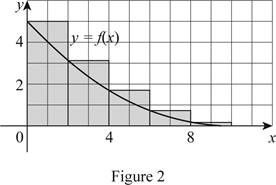 Single Variable Calculus: Concepts and Contexts, Enhanced Edition, Chapter 5.1, Problem 1E , additional homework tip  2