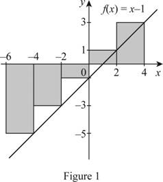 Single Variable Calculus: Concepts and Contexts, Enhanced Edition, Chapter 5.2, Problem 1E
