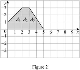 Single Variable Calculus: Concepts and Contexts, Enhanced Edition, Chapter 5.2, Problem 31E , additional homework tip  2