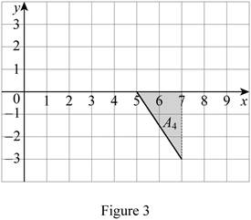 Single Variable Calculus: Concepts and Contexts, Enhanced Edition, Chapter 5.2, Problem 31E , additional homework tip  3