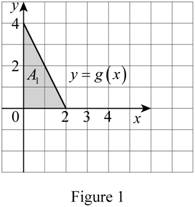 Single Variable Calculus: Concepts and Contexts, Enhanced Edition, Chapter 5.2, Problem 32E , additional homework tip  1