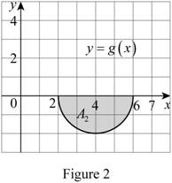 Single Variable Calculus: Concepts and Contexts, Enhanced Edition, Chapter 5.2, Problem 32E , additional homework tip  2