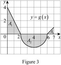Single Variable Calculus: Concepts and Contexts, Enhanced Edition, Chapter 5.2, Problem 32E , additional homework tip  3
