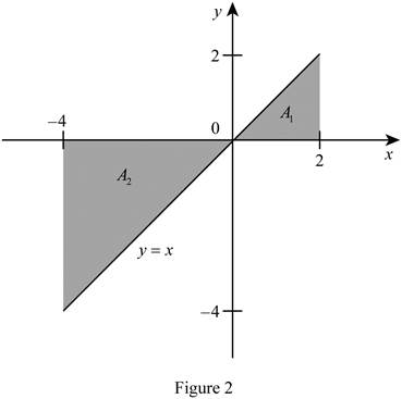 Single Variable Calculus: Concepts and Contexts, Enhanced Edition, Chapter 5.2, Problem 49E , additional homework tip  2