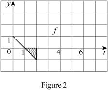 Single Variable Calculus: Concepts and Contexts, Enhanced Edition, Chapter 5.4, Problem 2E , additional homework tip  2