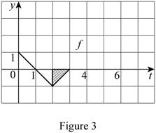 Single Variable Calculus: Concepts and Contexts, Enhanced Edition, Chapter 5.4, Problem 2E , additional homework tip  3