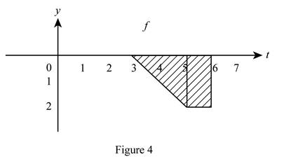 Single Variable Calculus: Concepts and Contexts, Enhanced Edition, Chapter 5.4, Problem 3E , additional homework tip  4