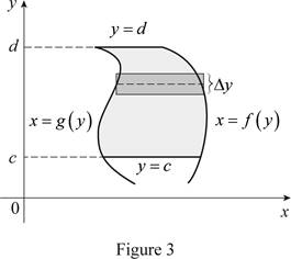 Single Variable Calculus: Concepts and Contexts, Enhanced Edition, Chapter 6, Problem 1RCC , additional homework tip  3