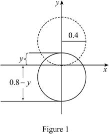 Single Variable Calculus: Concepts and Contexts, Enhanced Edition, Chapter 6, Problem 4P