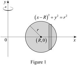 Single Variable Calculus: Concepts and Contexts, Enhanced Edition, Chapter 6.3, Problem 36E