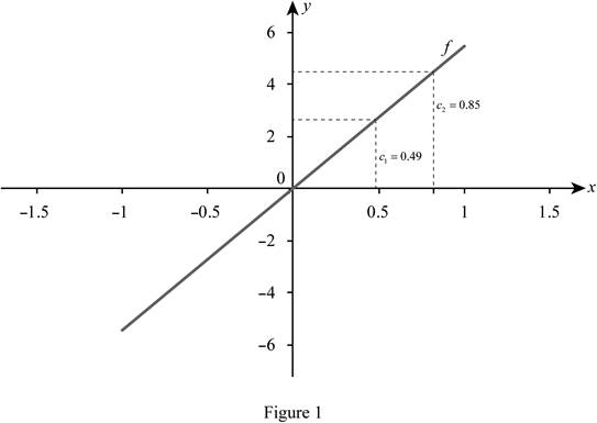 Single Variable Calculus: Concepts and Contexts, Enhanced Edition, Chapter 6.5, Problem 10E