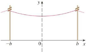 Chapter 8.1, Problem 44E, (a) The figure shows a telephone wire hanging between two poles at x = b and x = b. It takes the