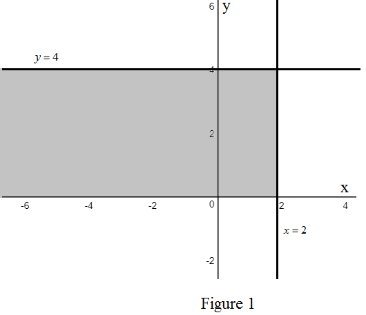 Single Variable Calculus: Concepts and Contexts, Enhanced Edition, Chapter B, Problem 33E